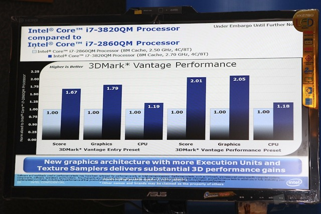 Intel Ivy Bridge 10