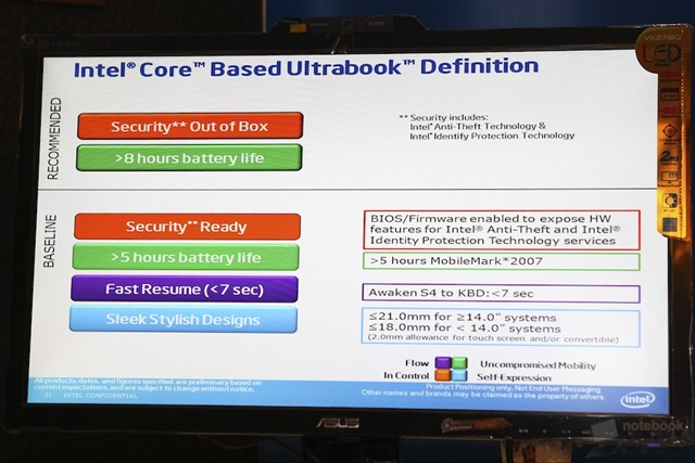 Intel Ivy Bridge 16