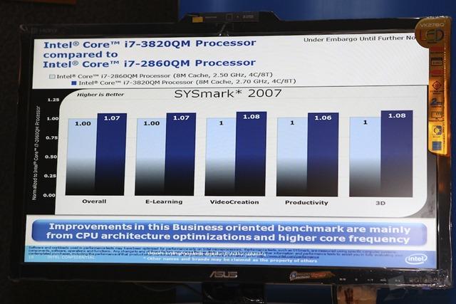 Intel Ivy Bridge 9
