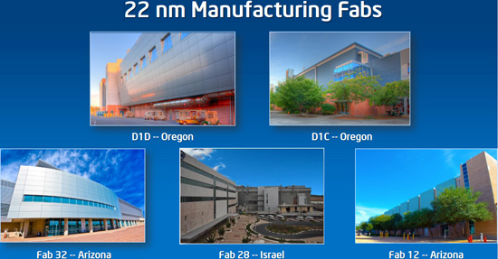 intel 22nm manufacturing fabs