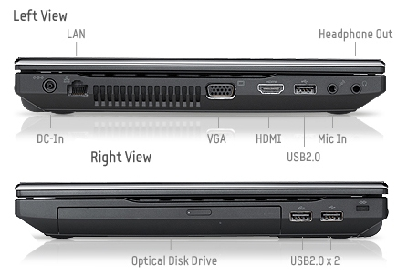 samsung np300v3a a02in ports