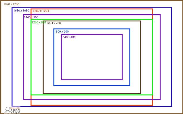 screen resolution 01