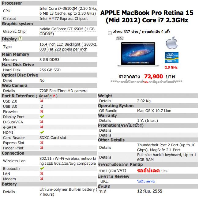 MacBook Pro Retina Spec