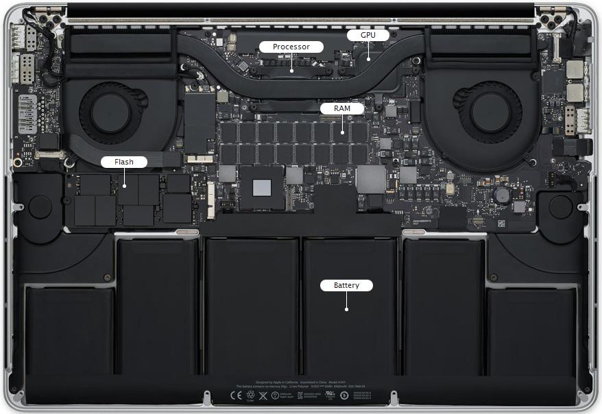 macbook pro retina display innards labelled