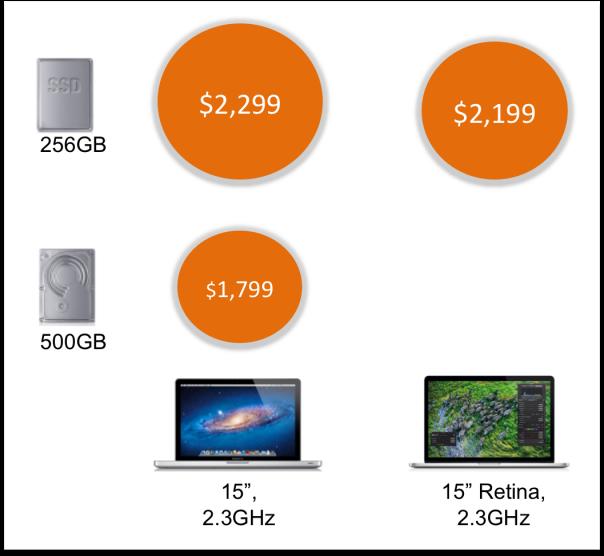 srinivasan macbook price