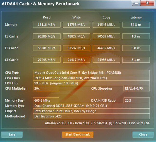 AIDA64 Cache & Memory Benchmark (Latency)