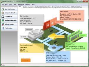 Acer S5 PassMarkInfo