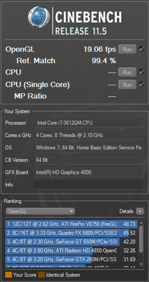 Cinebench 11.5 4000HD