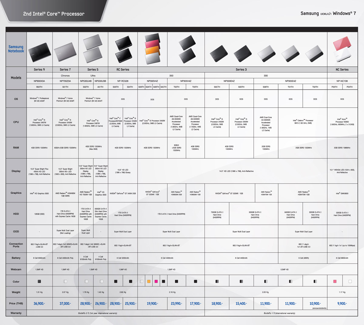 Samsung Notebook P1ab