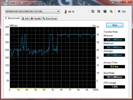 HD Tune SSD 128GB