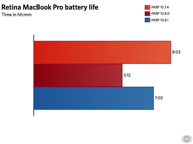 rMBP battery comparisons.001