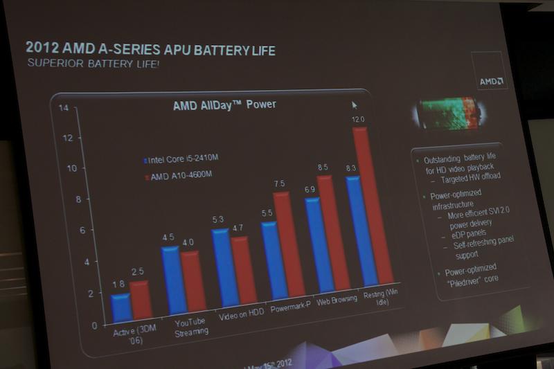AMD APU 2nd Generation 010