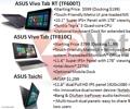 Hybrid PC - แท็บเล็ต Asus ที่มาพร้อม Windows 8 ราคาแพงเอาเรื่อง