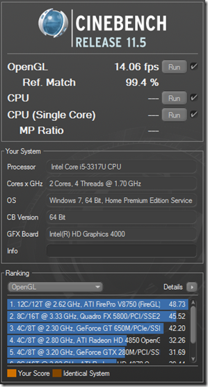 Cinebench R11.5 HD4000