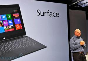 Microsoft ประกาศผลประกอบการ กำไร 1.6 แสนล้านบาท รอ Windows 8 มากระตุ้น