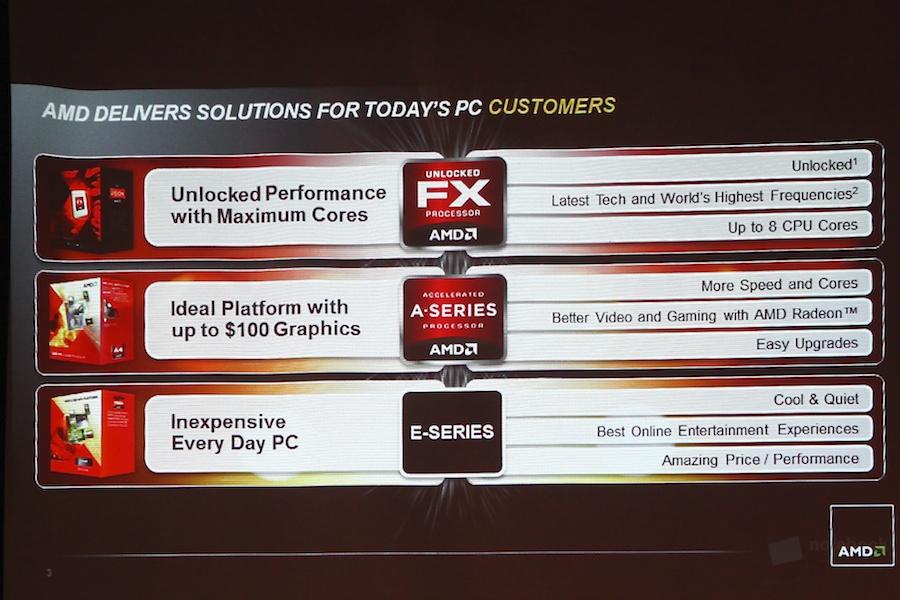 AMD APU 006
