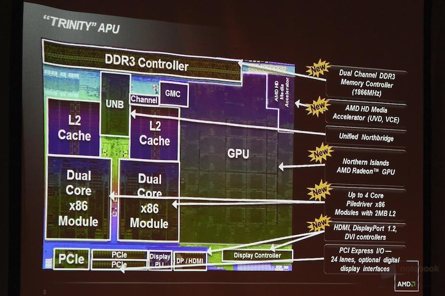 AMD APU 007