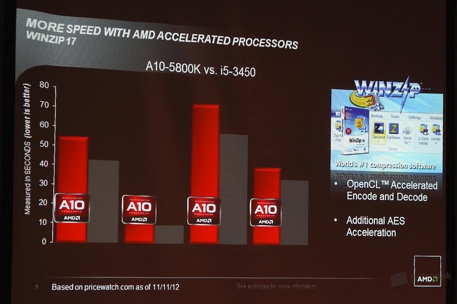 AMD APU 009