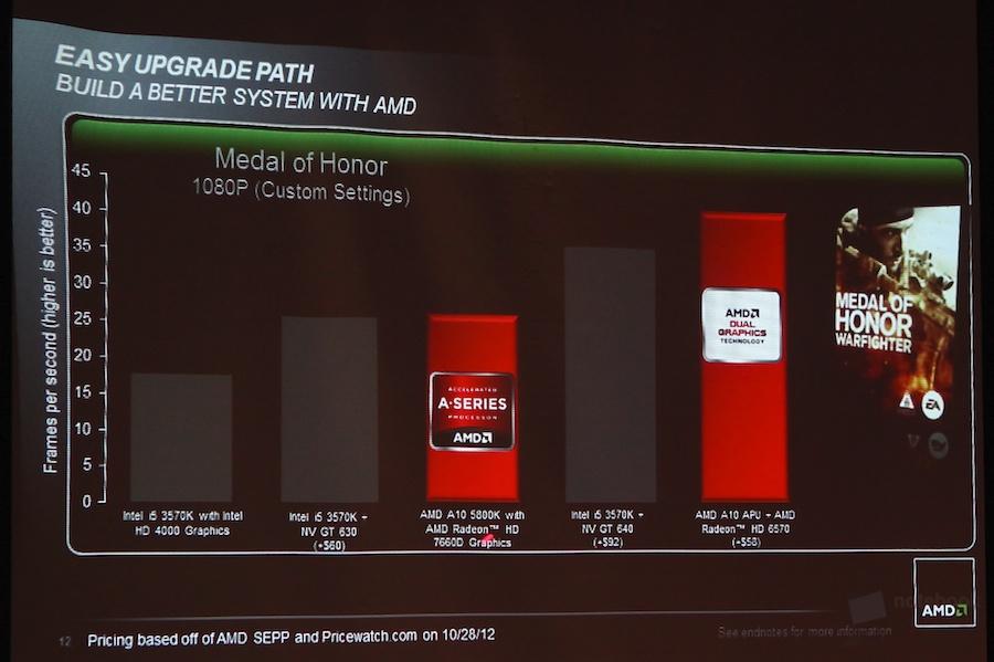 AMD APU 011