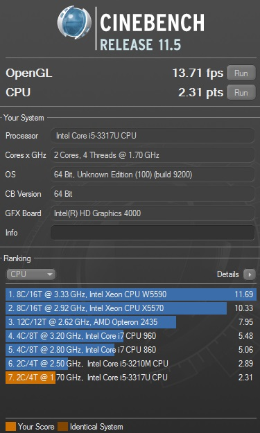 CINEBENCH CPU