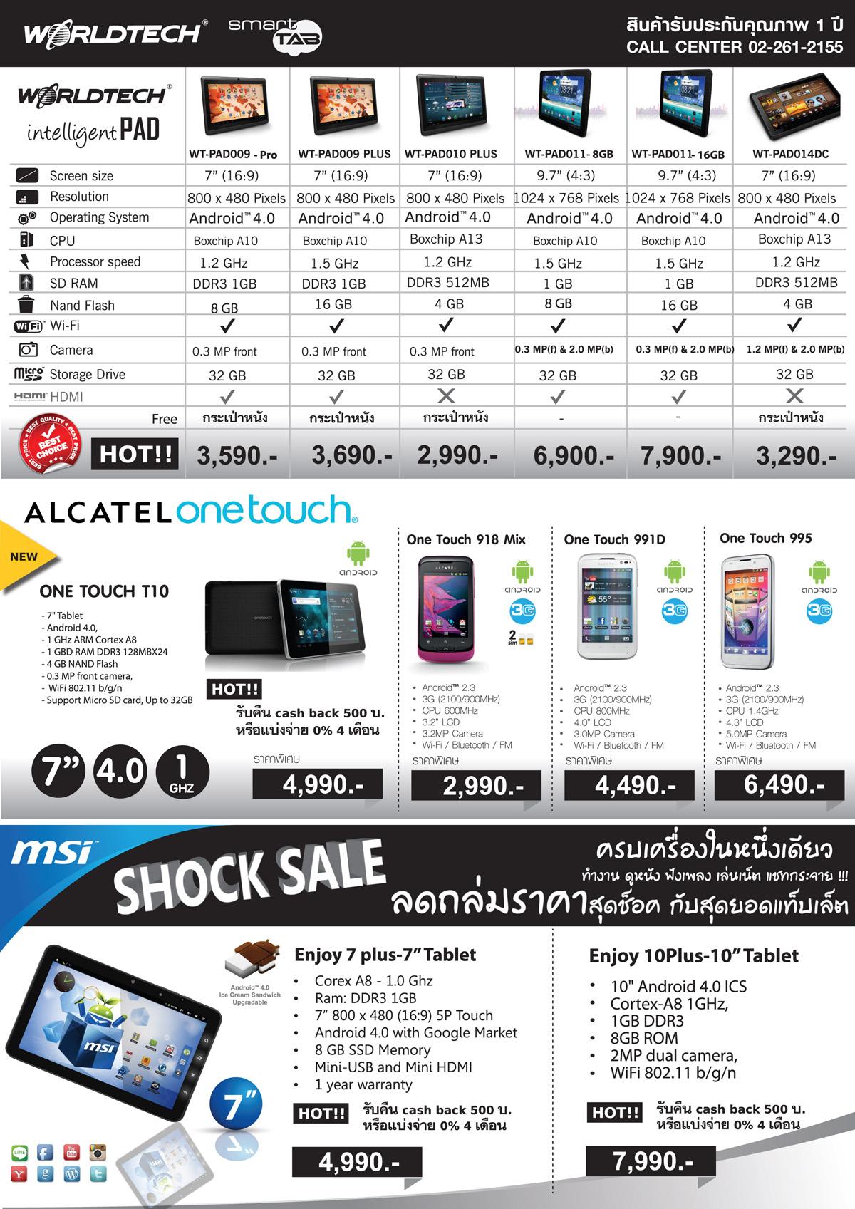 Huawei A4 P2 Create