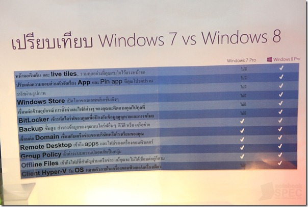 Windows 8 Comtech 2012 006
