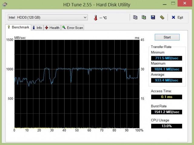 HDD Tune1