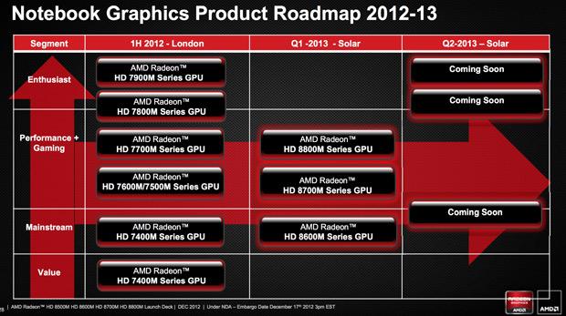 amd8000 slide3