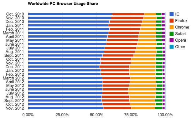 browser desktop