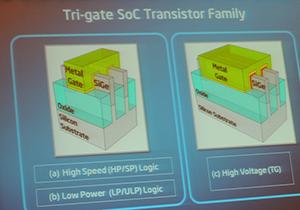Intel และ IBM พร้อมแล้วสำหรับชิปประมวลผลสถาปัตยกรรม 22nm ย้ำไม่แพงแน่นอน