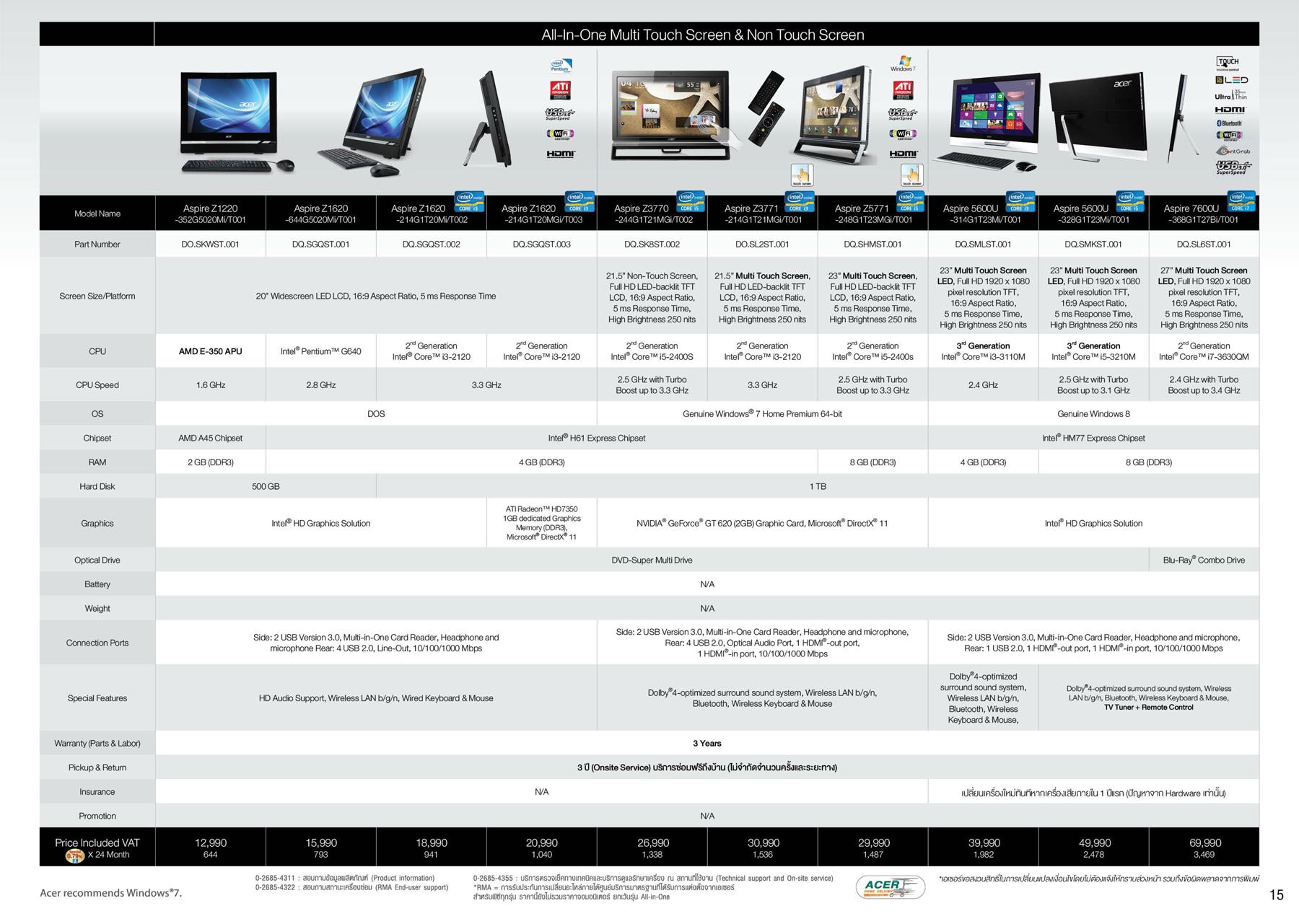 Acer4U Home 17