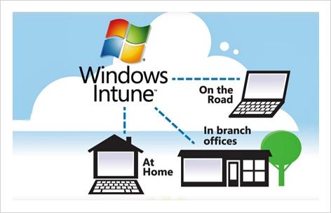 Windows Intune 3