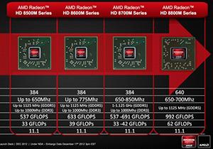 [CES 2013] AMD Radeon HD 8000 เปิดตัวเป็นทางการ บางส่วนเริ่มส่งให้ผู้ผลิตเครื่องแล้ว