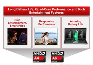 สรุปรวมข้อมูลผลิตภัณฑ์ AMD ทั้งในส่วนของชิปประมวลผลและชิปกราฟิกที่เปิดตัวในงาน CES 2013
