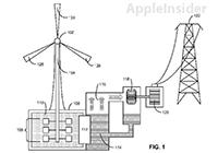 Apple ยื่นขอจดสิทธิบัตรระบบสร้างพลังงานไฟฟ้าจากพลังงานลมในรูปแบบใหม่ ใช้ในตัวอาคาร