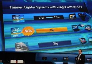 [CES 2013] Intel เผยอัตราการใช้พลังงานของ Ivy Bridge รุ่นใหม่ ว่าจริงๆ ใช้ 13W ไม่ใช้ 7W