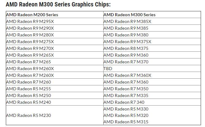 AMD radeon 3xx-2xx series