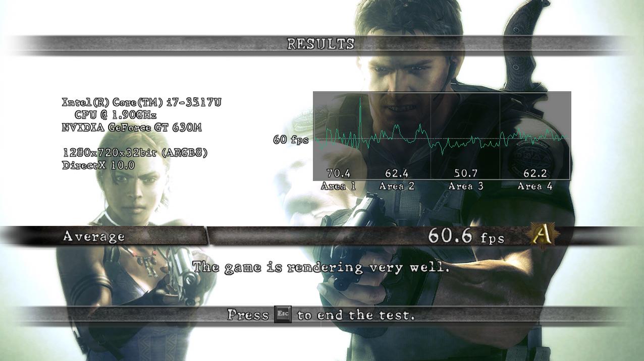 Resident Evil 51