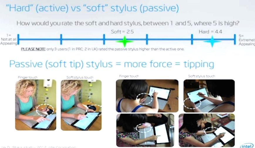 stylus1