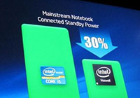 ผลทดสอบชิปประมวลผล Intel สถาปัตยกรรม Haswell Quad-Core หลุด! เทียบ Ivy Bridge หมัดต่อหมัด