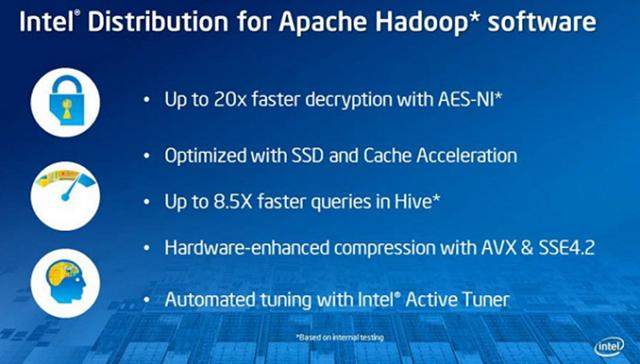 Intel Big Data Distribution for Apache Hadoop Technology