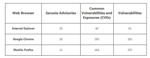 IE10-security-features