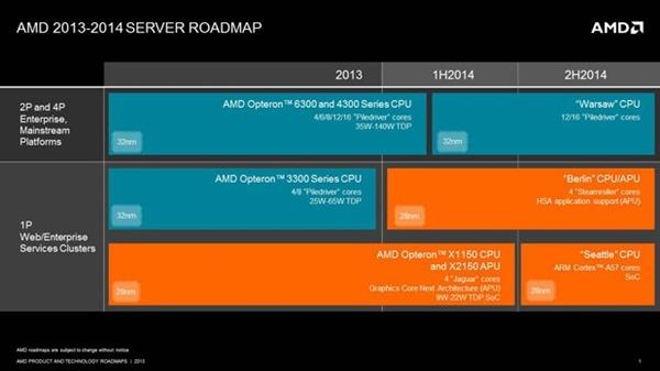 amd-server-roadmap-lead-1371538379