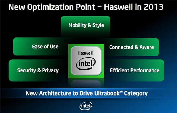 haswell6
