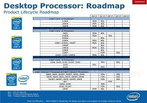 6. Intel เลิกผลิต