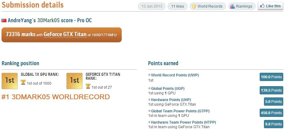 PR ASUS ROG Maximus VI Extreme 3DMark05 world record