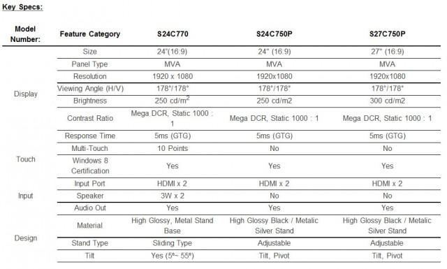 Samsung Series 7 monitors specs