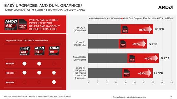 dual_graphics