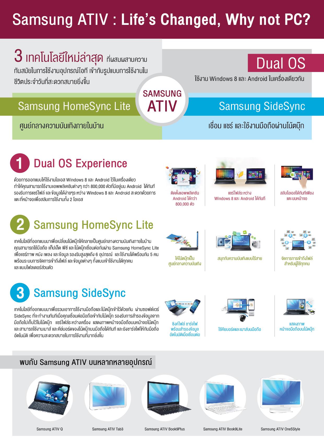แนะนำ 3 เทคโนโลยีใหม่ล่าสุดที่มาพร้อม Samsung ATIV