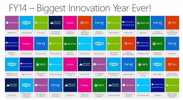 msfy14products